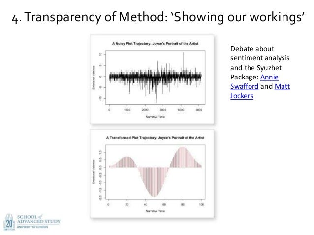 4.Transparency of Method: 'Showing our workings' Debate about sentiment analysis and the Syuzhet Package: Annie Swafford a...