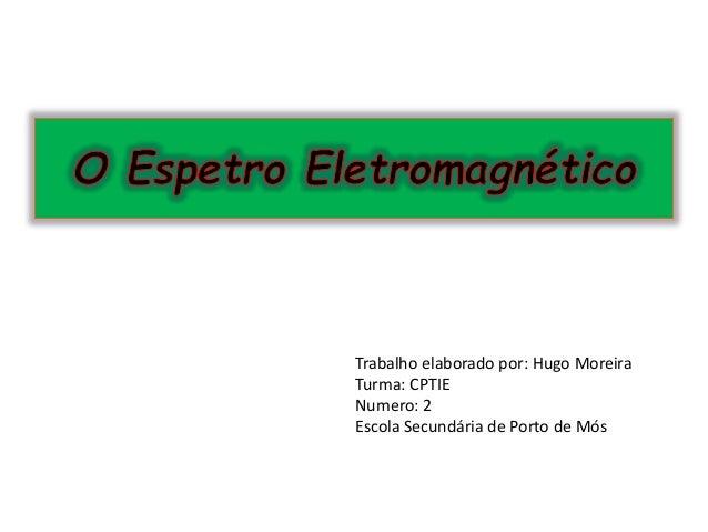 Trabalho elaborado por: Hugo Moreira Turma: CPTIE Numero: 2 Escola Secundária de Porto de Mós