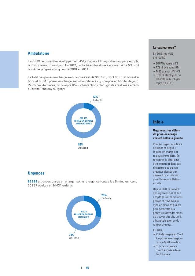 48 Info + Indemnités versées par l'Etat Liant les HUG à l'Etat de Genève, le contrat de prestations fixe les indemnités mo...