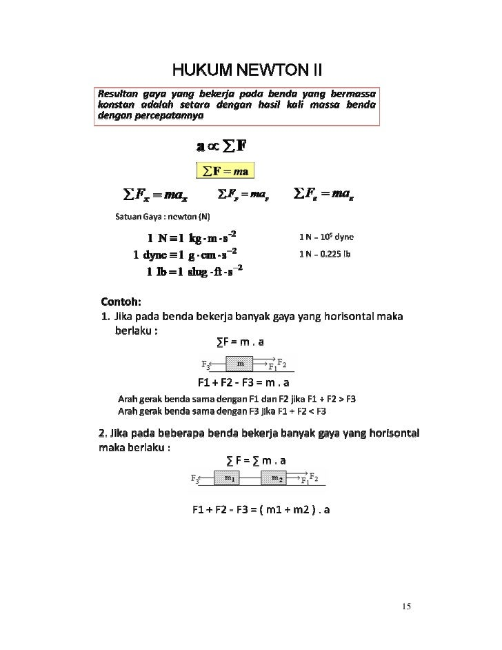 Hukum hukum newton tentang gerak_basrib.fisika