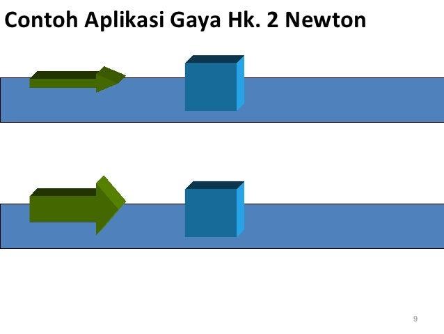 Contoh Soal Hukum Newton 1 Beserta Penyelesaiannya 600 Tips