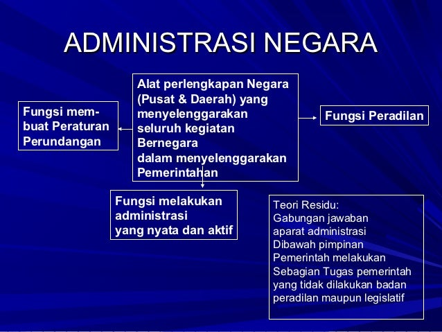 hukum administrasi daerah Administrasi merupakan keseluruhan proses kerjasama antara dua orang atau lebih berdasarkan atas rasionalitas tertentu dalam rangka pencapaian tujuan yang telah.