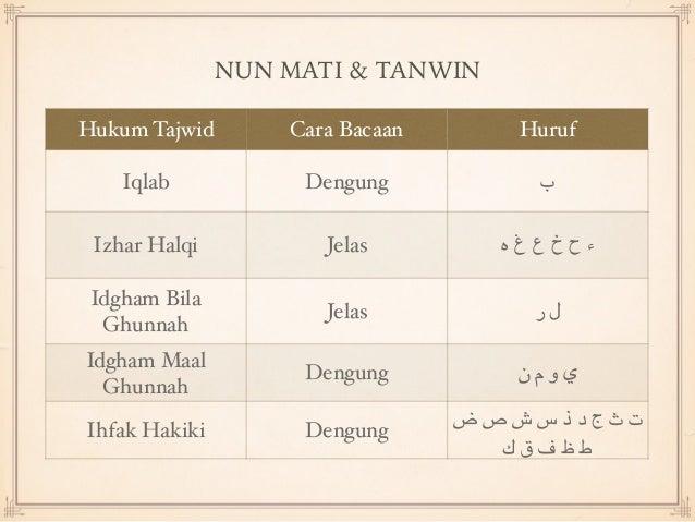 Pendidikan Islam Hukum Tajwid