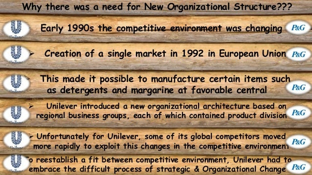 a decade of organizational change at unilever Relationship between strategic human resource management  within the context of overall organizational strategies and  innovation and change.