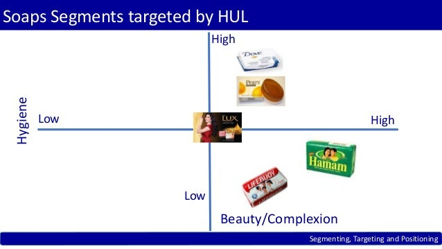 branding strategy of hul Read more about nestle's branding woes on business standard  (hul) had tried their  but it abandoned the strategy when the impact went straight to.
