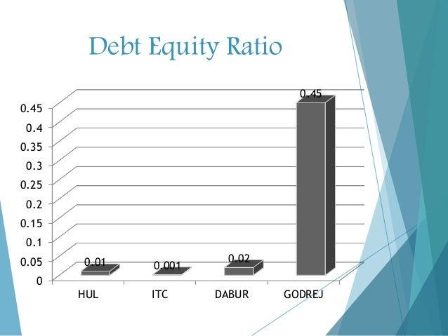 HUL, ITC, Tata Motors most successful in cutting costs
