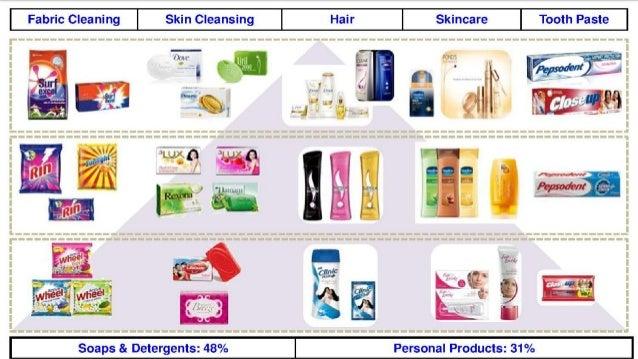 Dabur Food Products List