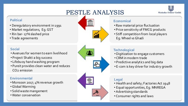pestle analysis of hindustan lever hul Unilever swot and pestle analysis print reference this  published:  pestle analysis the pestle framework below analyses the political, economic, social,.
