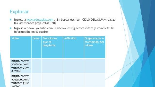 Explorar  Ingresa a www.educaplay.com . En buscar escribe CICLO DEL AGUA y realiza las actividades propuestas allí  Ingr...