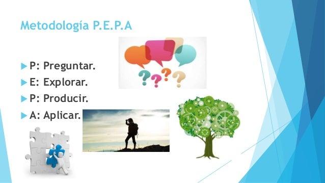 Metodología P.E.P.A  P: Preguntar.  E: Explorar.  P: Producir.  A: Aplicar.