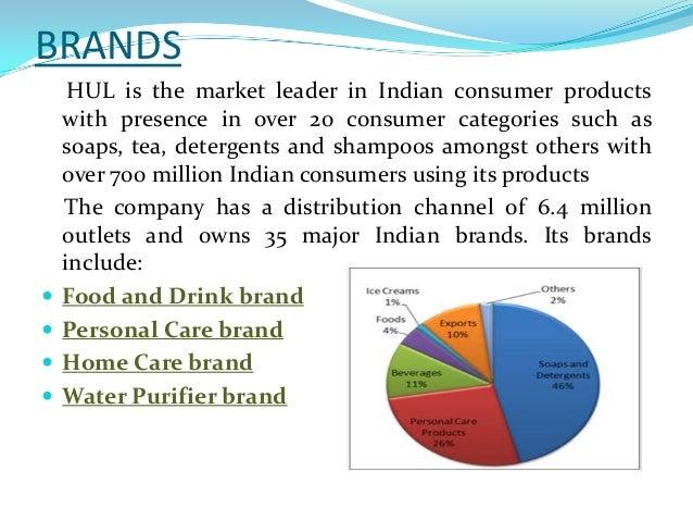 Unilever Market Share Food