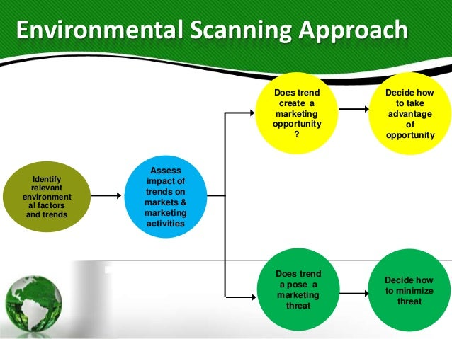 enviornmental scan An internal environmental scan involves looking at the present capabilities of the organization (infrastructure, hardware, personnel, abilities, structure, etc) and that information can be compared to what the organization will need in the future to achieve its strategic goals.
