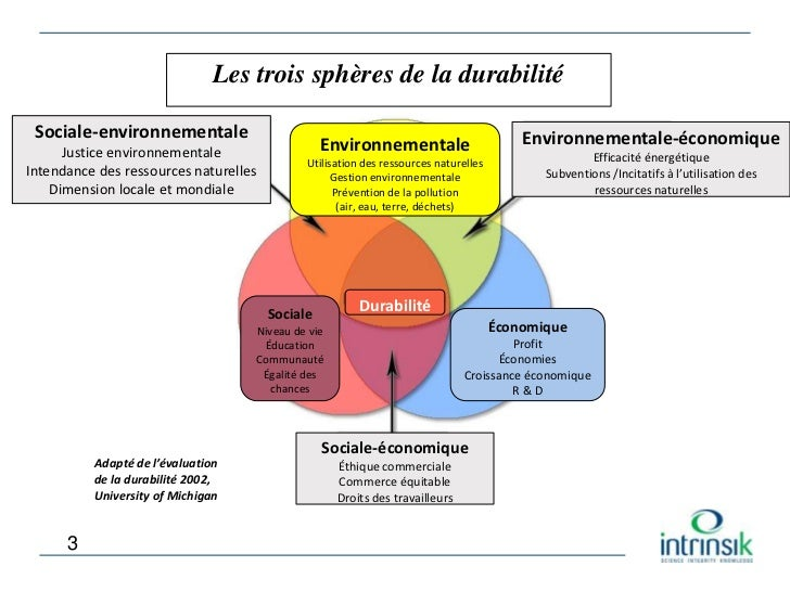 Ruth Hull - Durabilité : L'innovation grâce à de nouvelles utilisations des outils existants Slide 3