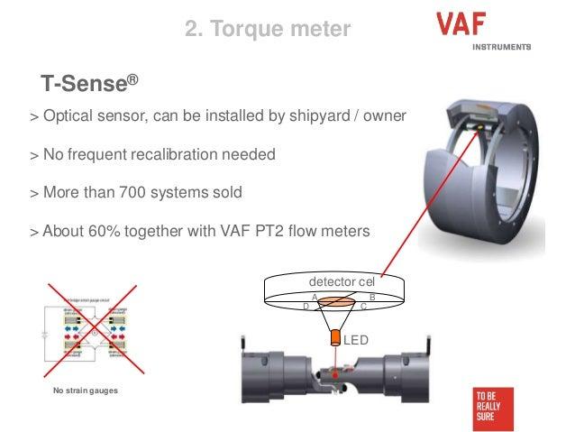 ams 4-20ma generator