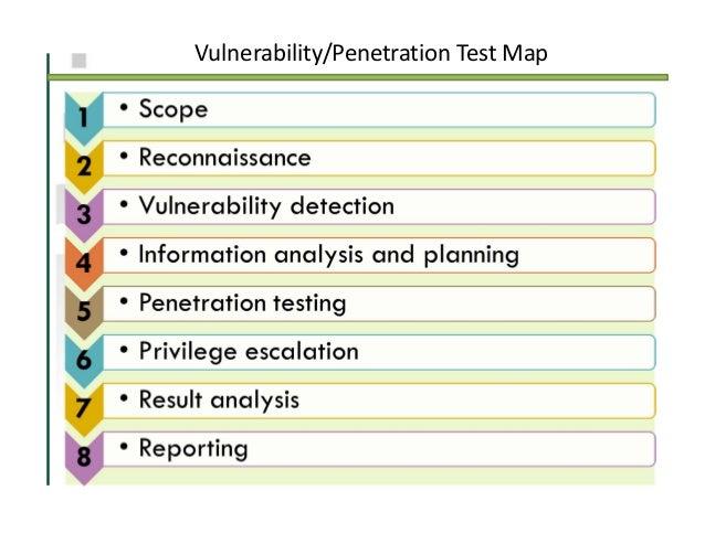 Acunetix web vulnerability scanner 9