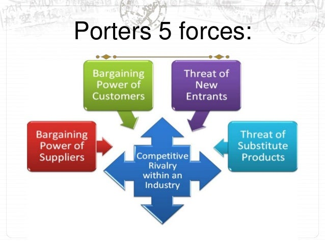 using porters 5 forces model in britannia industry limited Ontario universities analysis using porter's five forces framework / j pringle &  j  this paper, the university sector in ontario's higher education industry  er  power: if there is a limited number of suppliers for a larger number of custom.