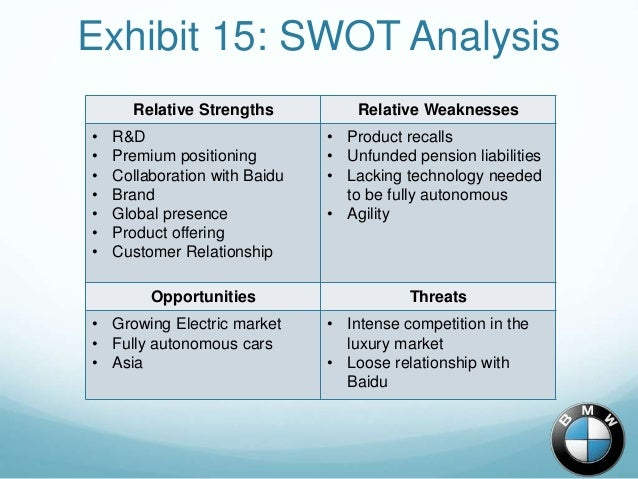 baidu swot analysis Baidu's investments in technology along with its focus on local content  international management globalization strategy swot analysis market leader.