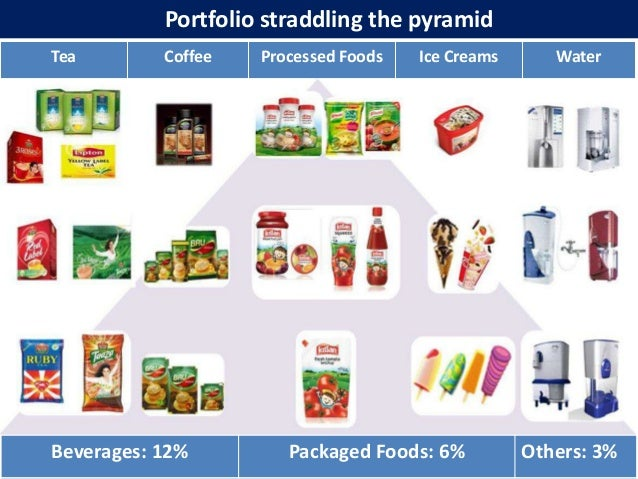 comparison between hul and p&g