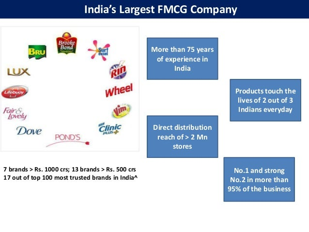 Procter and gamble competitors in india regency mont parnes casino