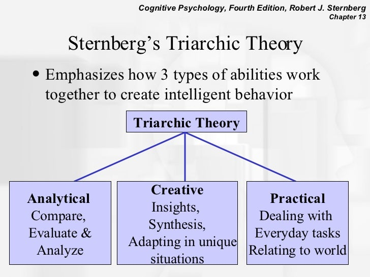 three theories of intelligence