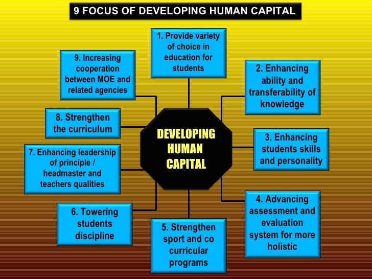Developing human capital in national education blueprint 2006 2010 to produce community members that 26 developing human capital malvernweather Gallery