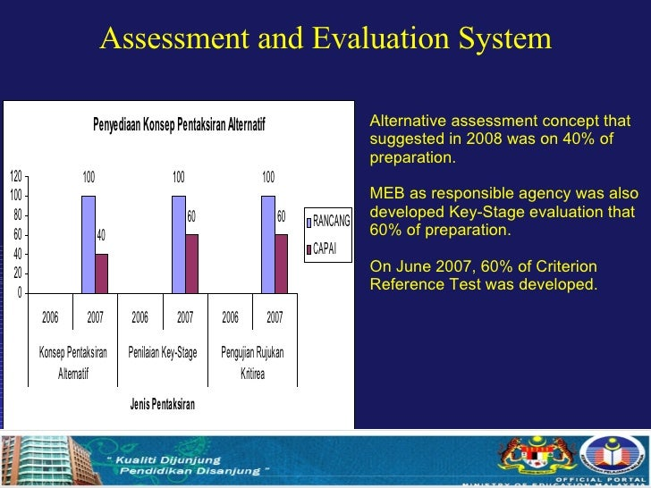 Developing human capital in national education blueprint 2006 2010 49 assessment and evaluation system alternative malvernweather Choice Image