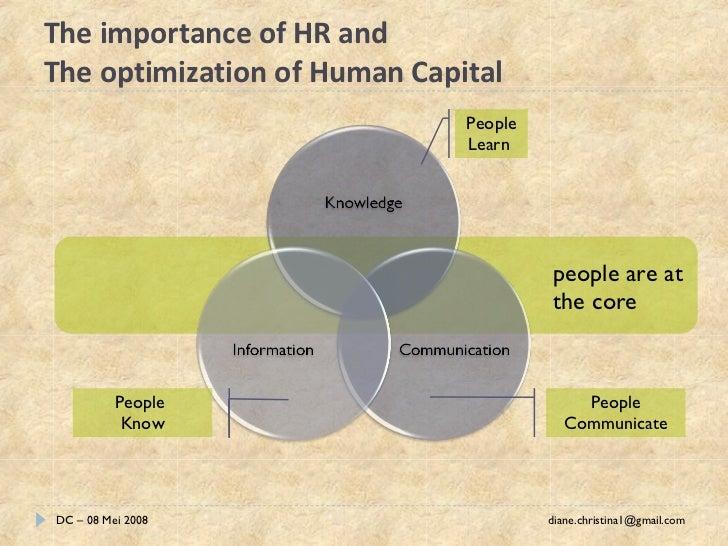 Human Capital Measurement
