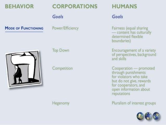 Human Behavior v. Corporate behavior