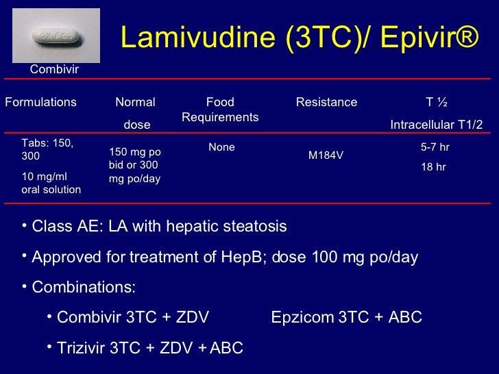 Biopentin drugs