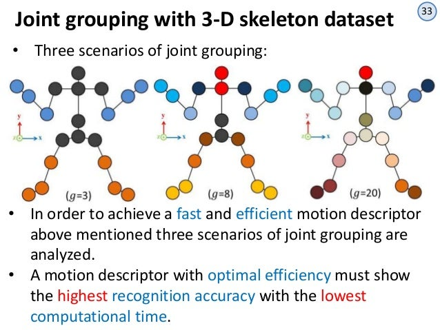 Human action recognition with kinect using a joint motion descriptor