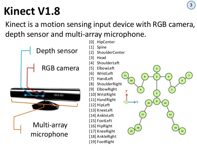 Human Action Recognition With Kinect Using A Joint Motion