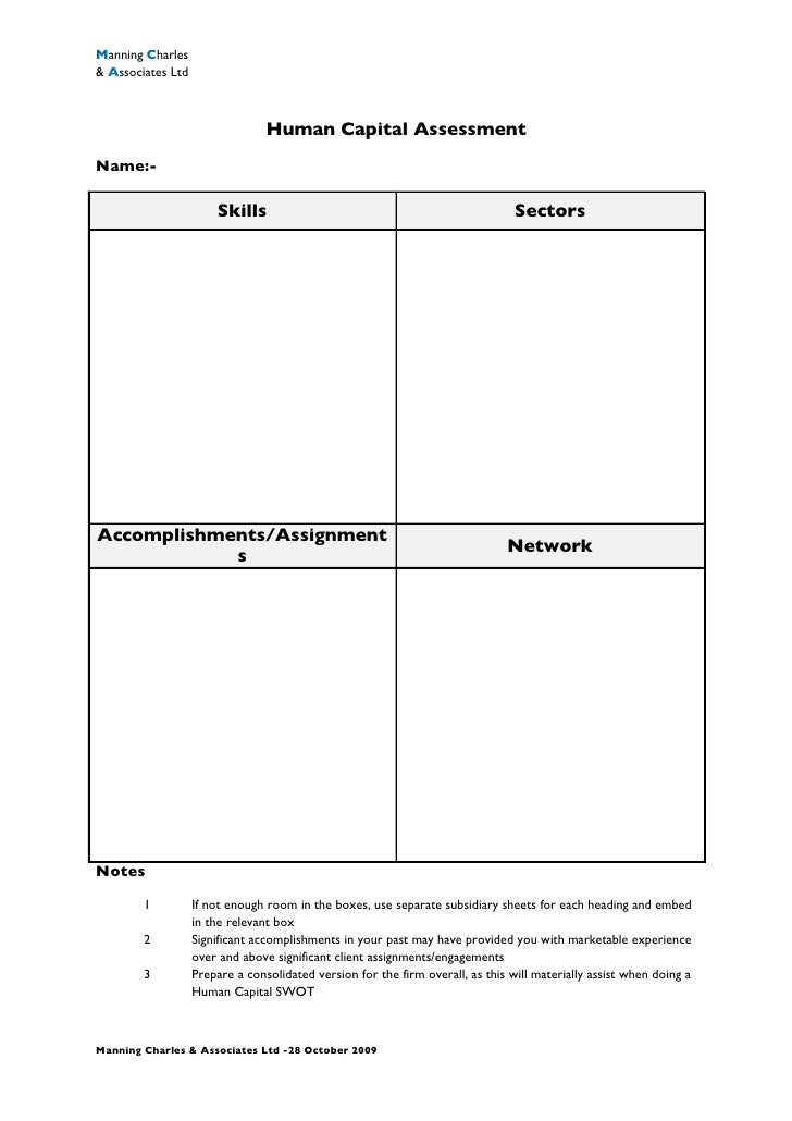 Manning Charles & Associates Ltd                                     Human Capital Assessment Name:-                      ...