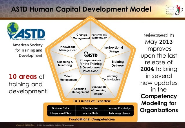 develop human capital syllabus Mgmt610 - found of teamwrk & ldrsh (course syllabus)  this course  focuses on developing students' knowledge and skill set for teamwork and  leadership  the human and social capital module covers classic management .