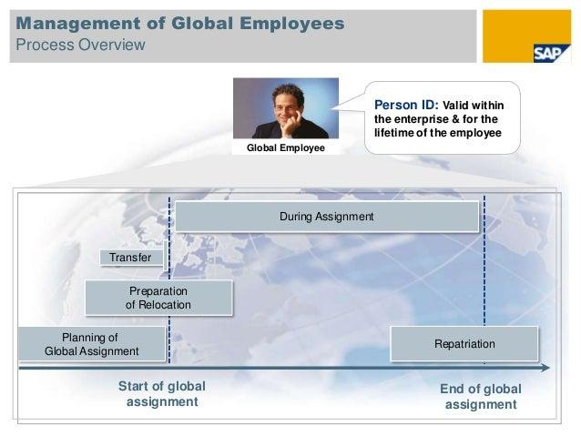 Managing human capital assignment