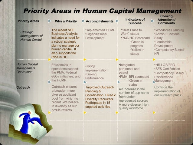 managing human capital in a glass Earn an ms in leadership and organizations with a concentration human capital in  communication management  university of denver - university college .