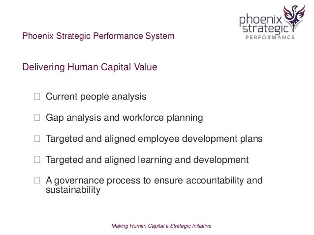 human capital strategic plan template - strategic human capital planning