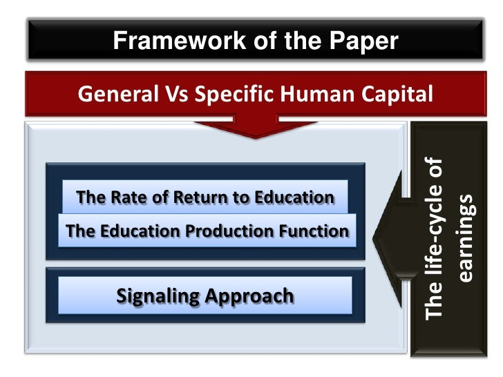 thesis on human capital in pakistan The impact of human capital formation on economic growth in nigeria ogujiuba kanayo national institute for legislative s tudies, national assembly, nigeria and.