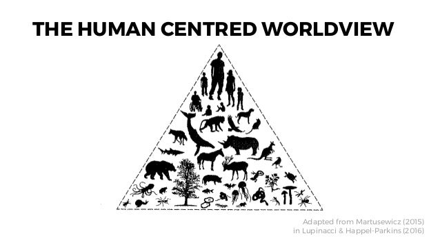 THE HUMAN CENTRED WORLDVIEW Adapted from Martusewicz (2015) in Lupinacci & Happel-Parkins (2016)