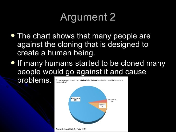 Are you in favor of human cloning