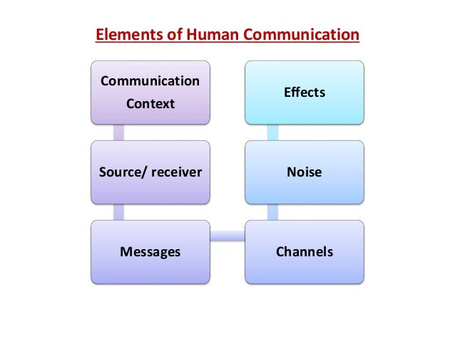 Interpersonal communication is irreversible
