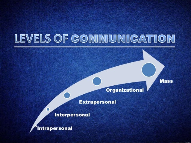 five levels of communication Communication is harder than it looks every single level of communication is going to affect how your game is perceived if you screw up the core engine or mechanics.