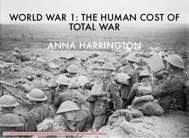 WORLD WAR 1: THE HUMAN COST OF TOTAL WAR ANNA HARRINGTON Source: https://commons.wikimedia.org/wiki/File:Durham_Light_Infa...