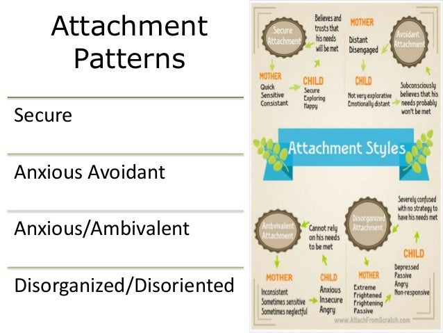 how to go from anxious to secure attachment