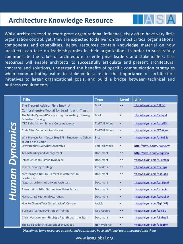 Human Dynamics  Title  Type  Level  Link  The Trusted Advisor Field book: A Comprehensive Toolkit for Leading with Trust  ...
