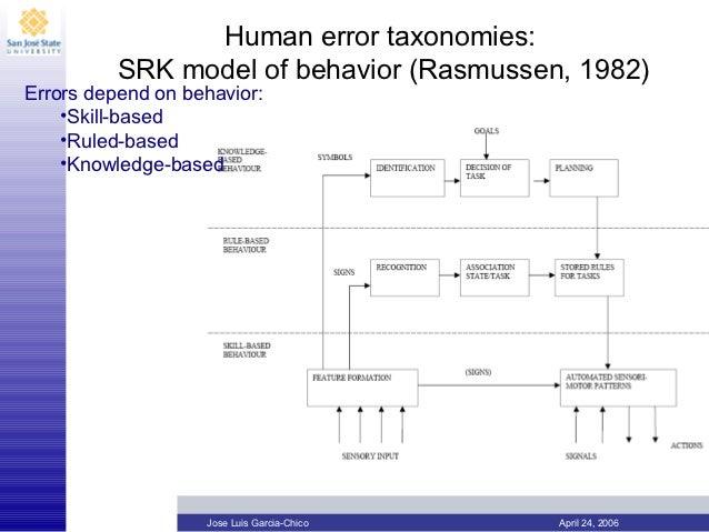 Generic error modeling system