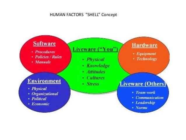 factors affecting human resource management pdf
