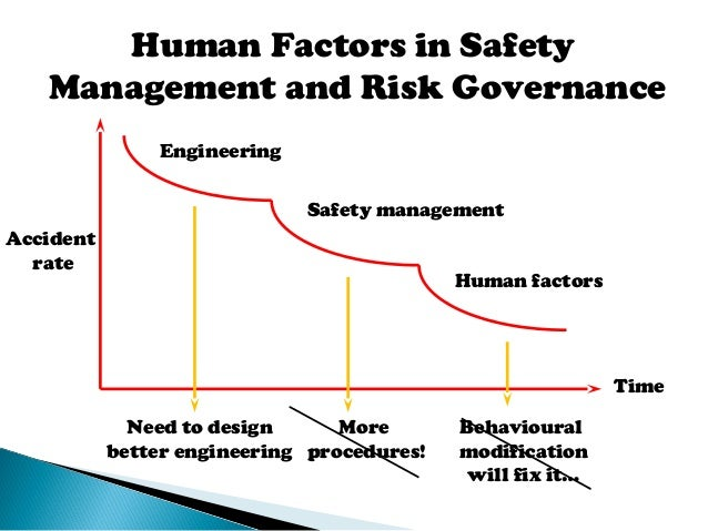 human factor and accidents prevention Human factors training enhances the safety skills of employees and provides a foundation for a just culture with safe and reliable systems and processes.