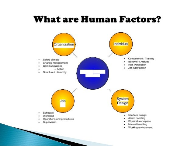 Human Factors as Driver for Safety Management, Engineering, and Risk …