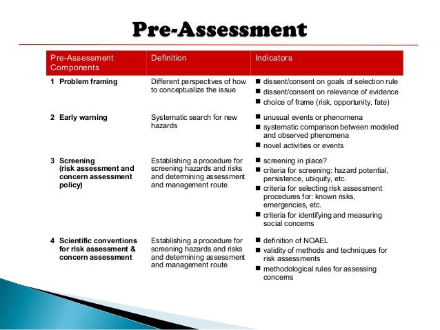 insurance and risk management iia assignment