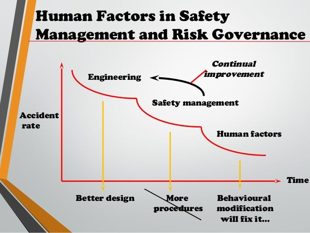safety and risk management pdf